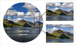 immaggine spiegazione cropping fotografico